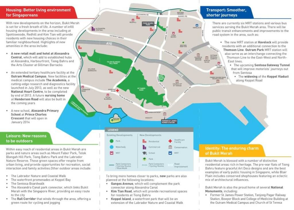 avenuesouthresidence-masterplan2019-BukitMerah-page2